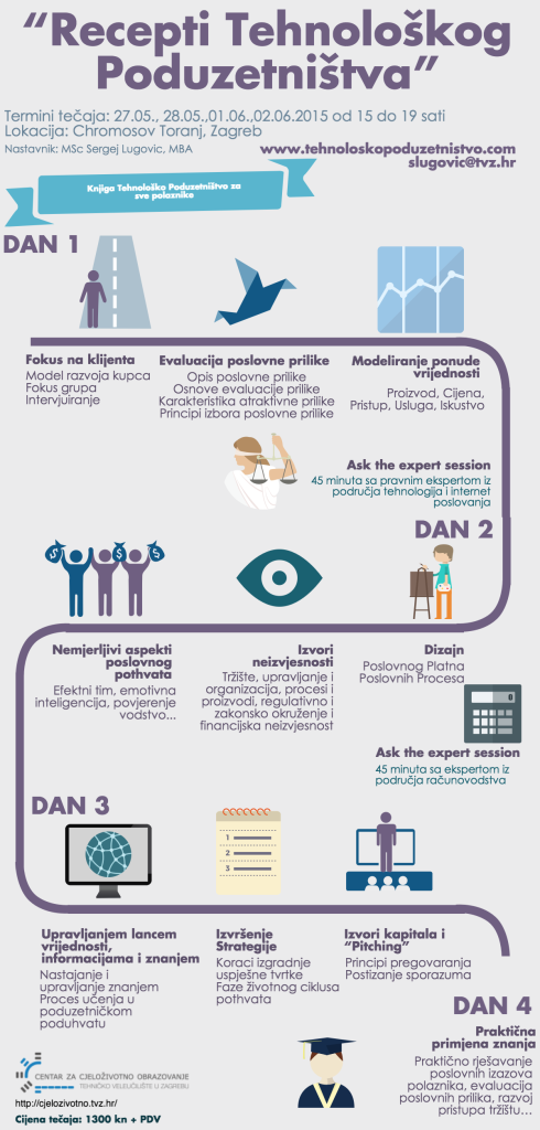 tp-infografika